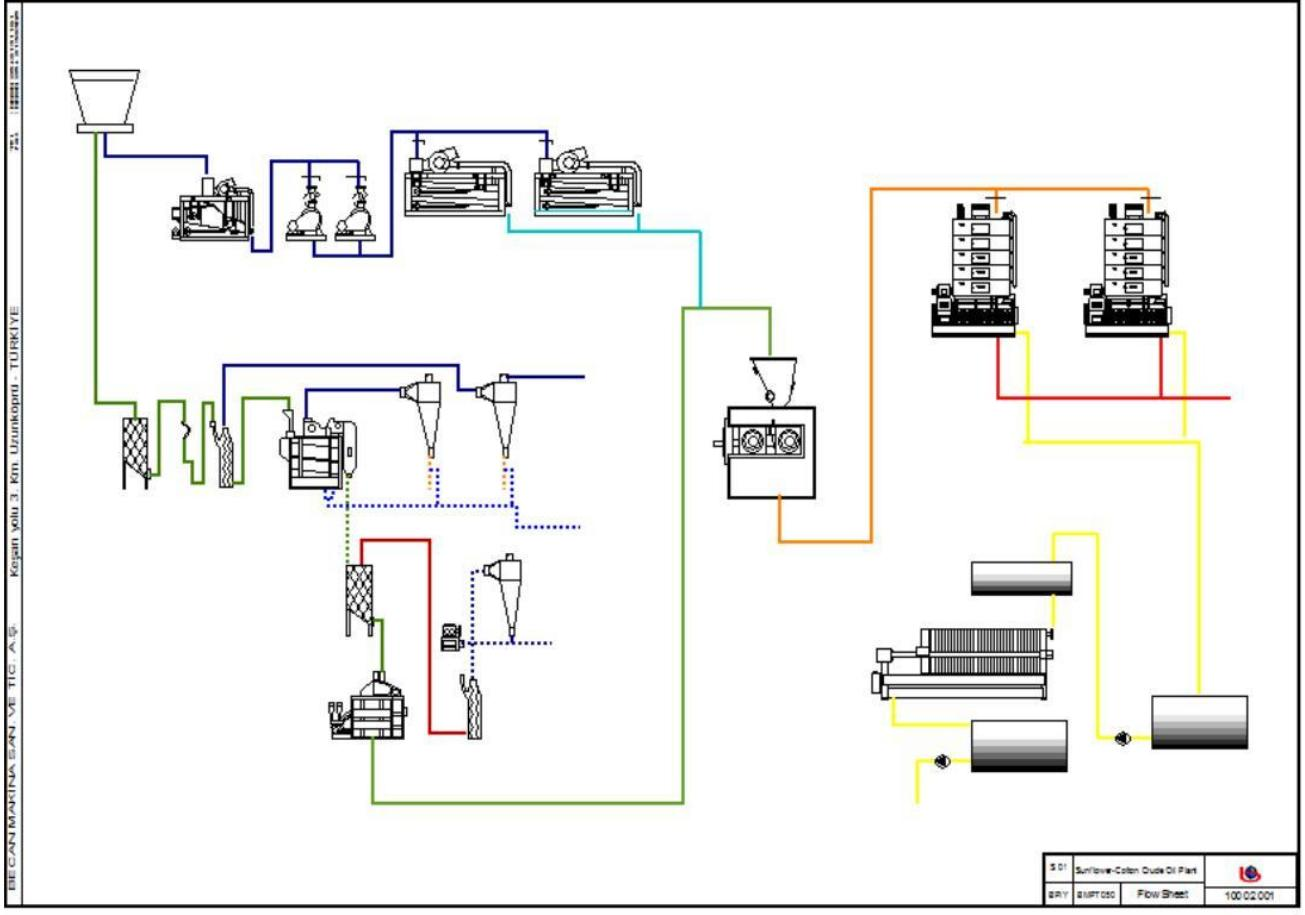 PRESS UNIT DIAGRAM